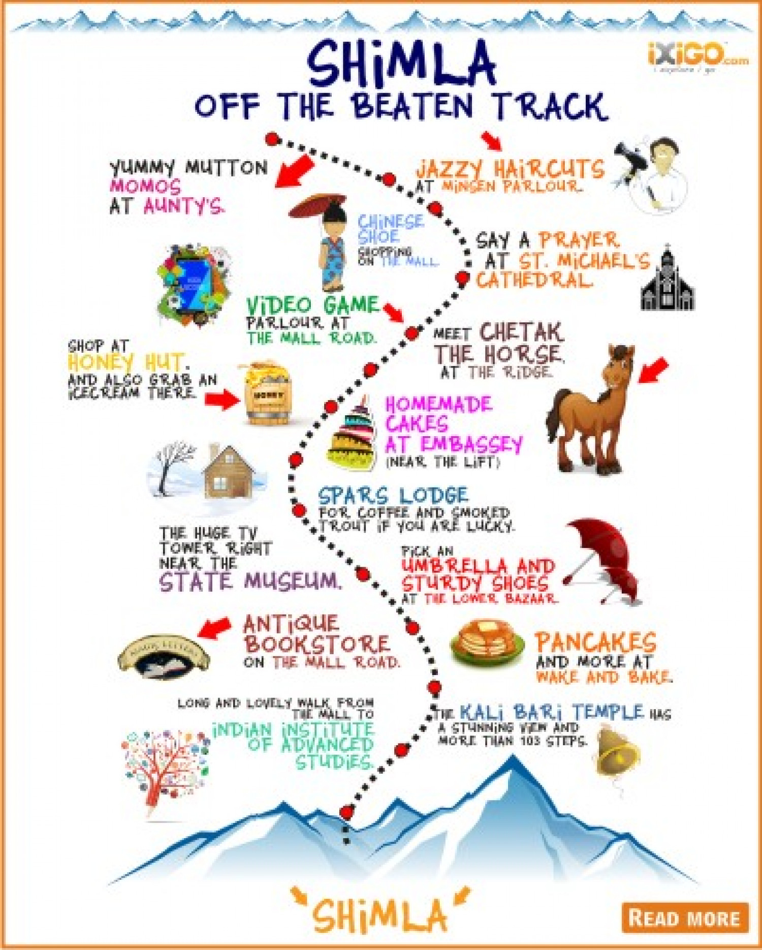 Shimla Travel Infographics - Snow and Ice and Local Spice Infographic