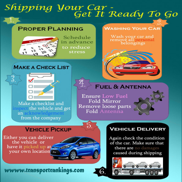 Shipping Your Car - Get It Ready To Go Infographic