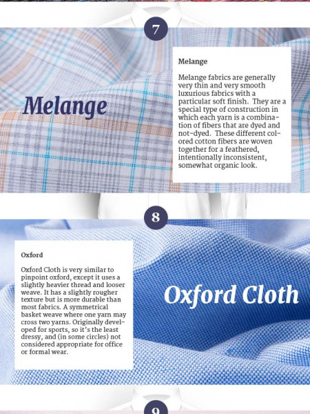 Shirt Fabric Guide Infographic