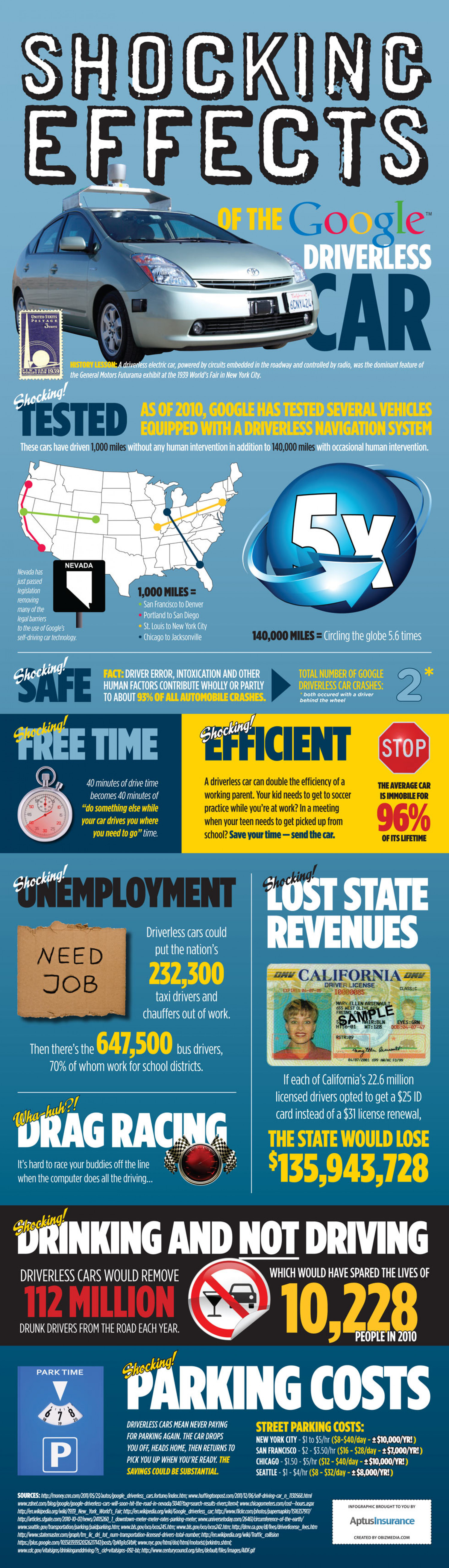 Shocking Effects of the Google Driverless Car Infographic