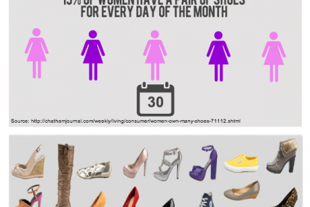 Shoe Design Infographic