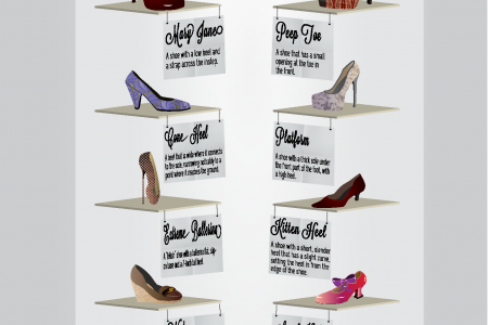 Shoes, Glorious Shoes! Infographic