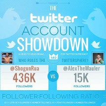 Shogun vs. The Mauler Infographic