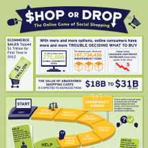 Shop or Drop: The Online Game of Social Shopping Infographic