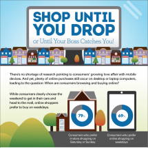 Shop Until You Drop or Until Your Boss Catches You! Infographic