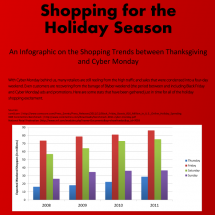 Shopping for the Holiday Season: What Online Retailers Should Know While Theyre Recovering from Blyber Weekend  Infographic