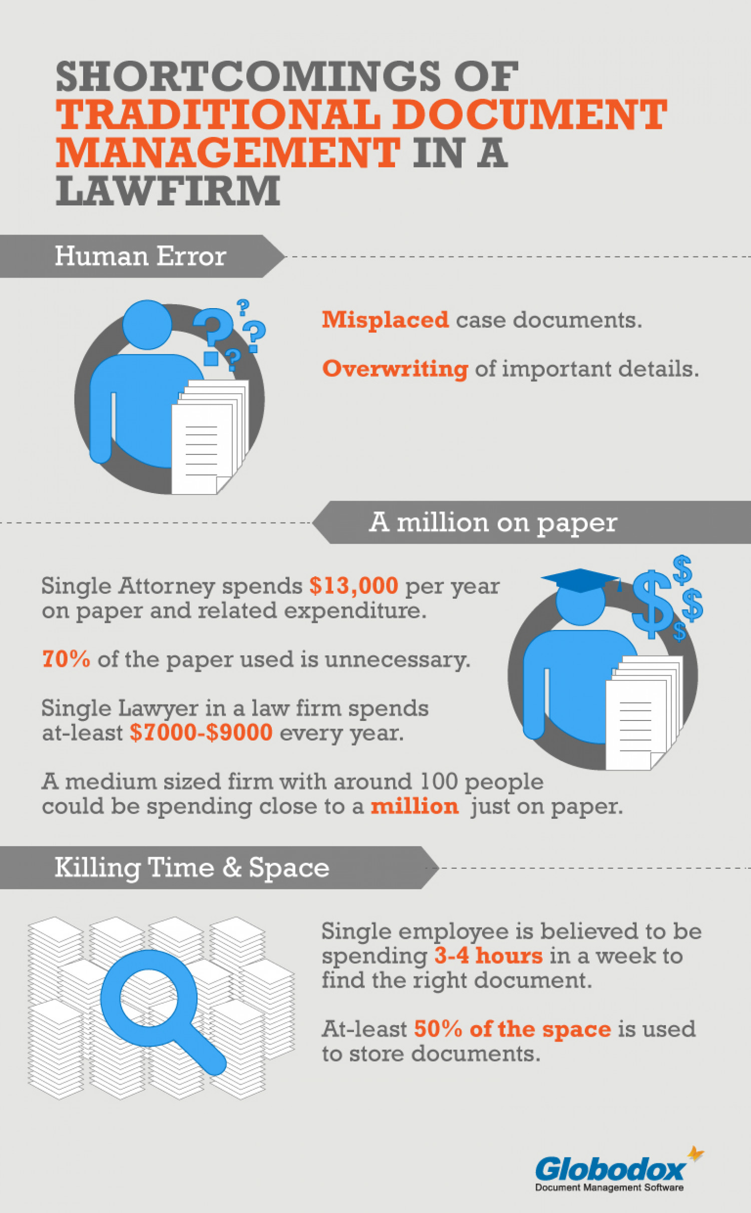 Shortcomings of traditional document management system used in law firms Infographic