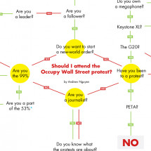 Should I Attend a Protest? Infographic