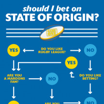 Should I Bet On State of Origin? Infographic