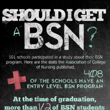 Should I get a BSN? Infographic