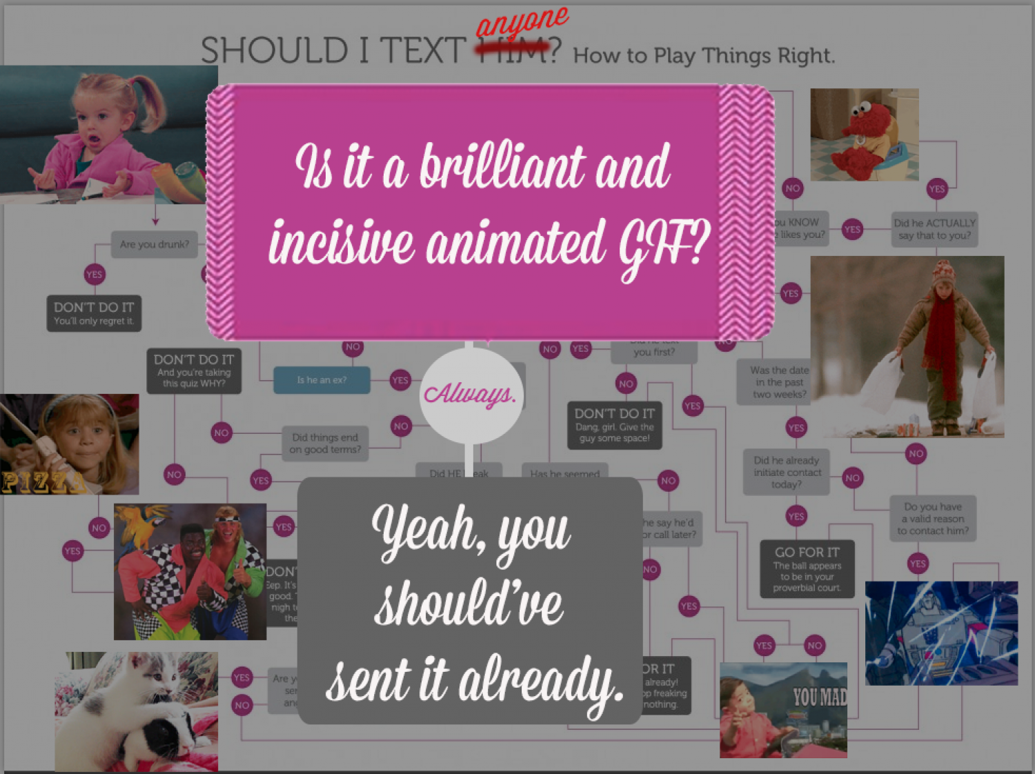 Should I Text Anyone? A Guide for Modern People Infographic