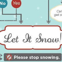Should It Snow This Holiday Season? Infographic