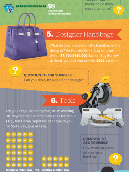 Should You Rent or Buy? Infographic
