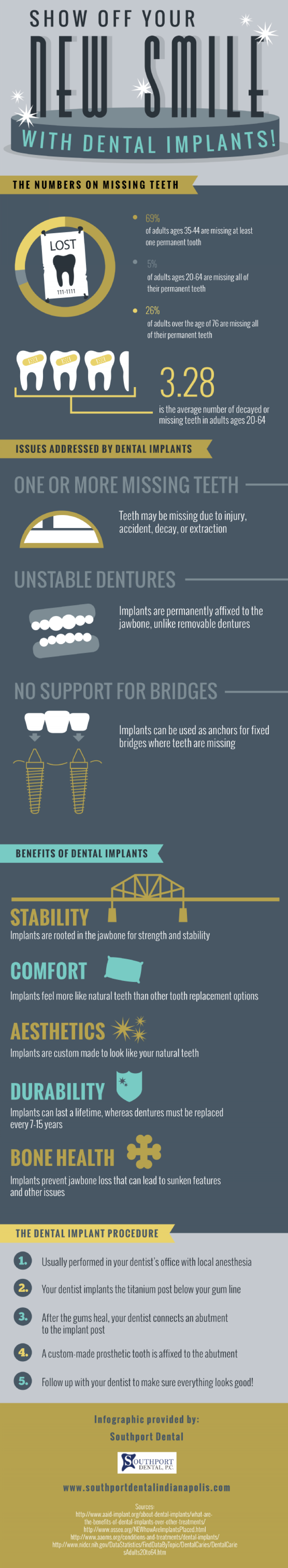 Show Off Your New Smile with Dental Implants! Infographic