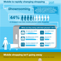 Showrooming Showdown Infographic