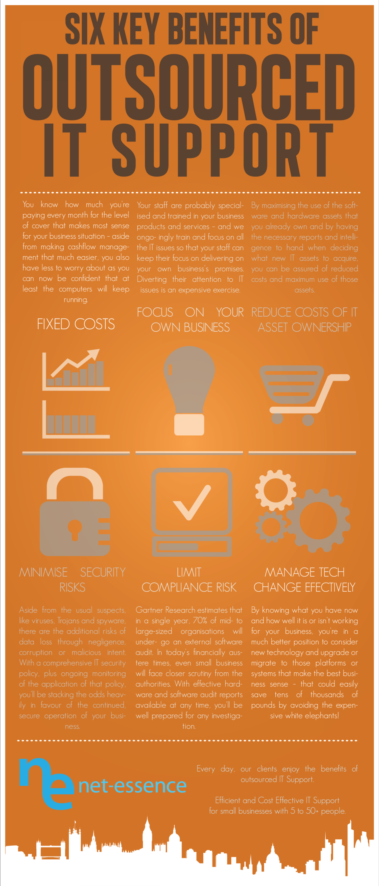 Sic Key Benefits of Outsourced IT Support Infographic