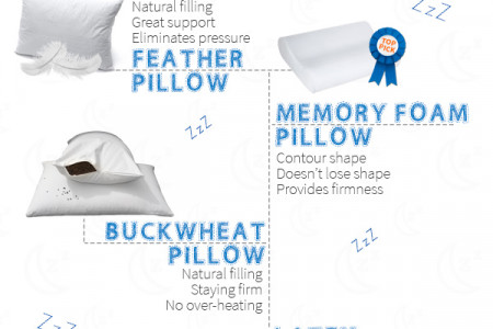 Side Sleepers Pillow Infographic