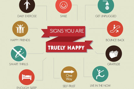 Signs You Are Truely Happy Infographic
