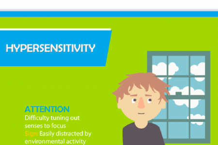 Signs that Your Child is Suffering from a Sensory Disorder  Infographic