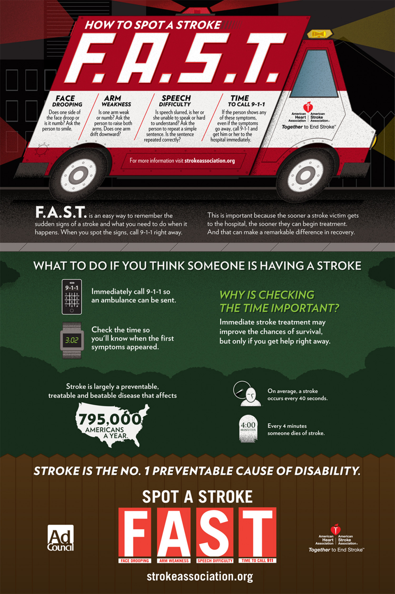 Signs to Spot a Stroke F.A.S.T.  Infographic