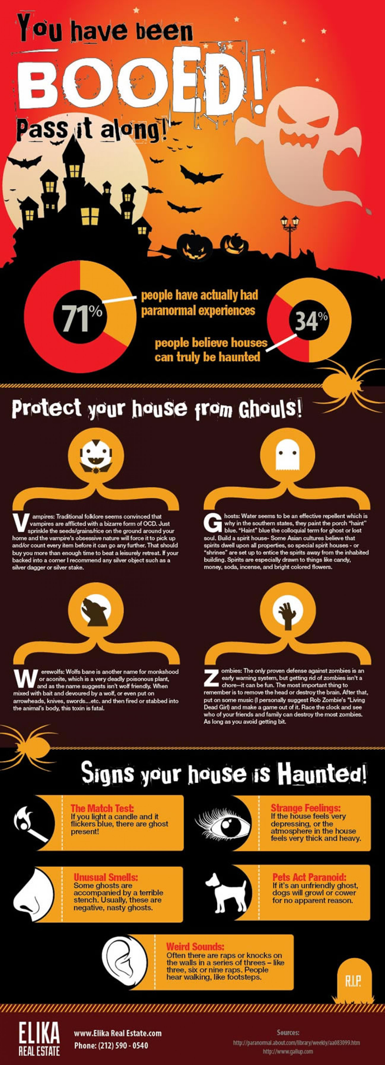 Signs Your House is Haunted Infographic