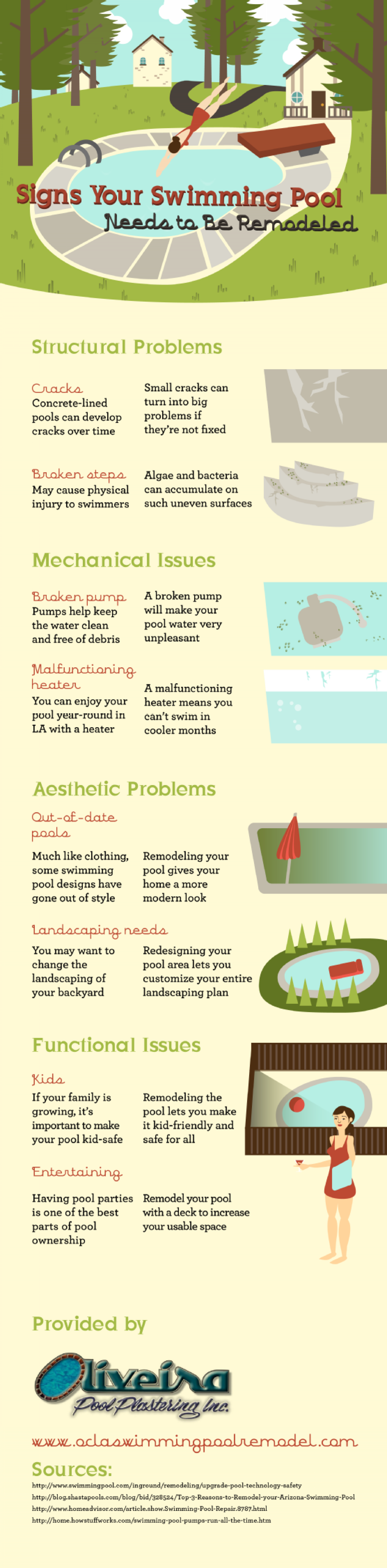 Signs Your Swimming Pool Needs to Be Remodeled