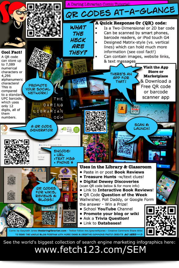 simple explanation QR codes