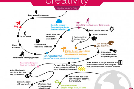 Simple Ideas to Stimulate Creativity Infographic