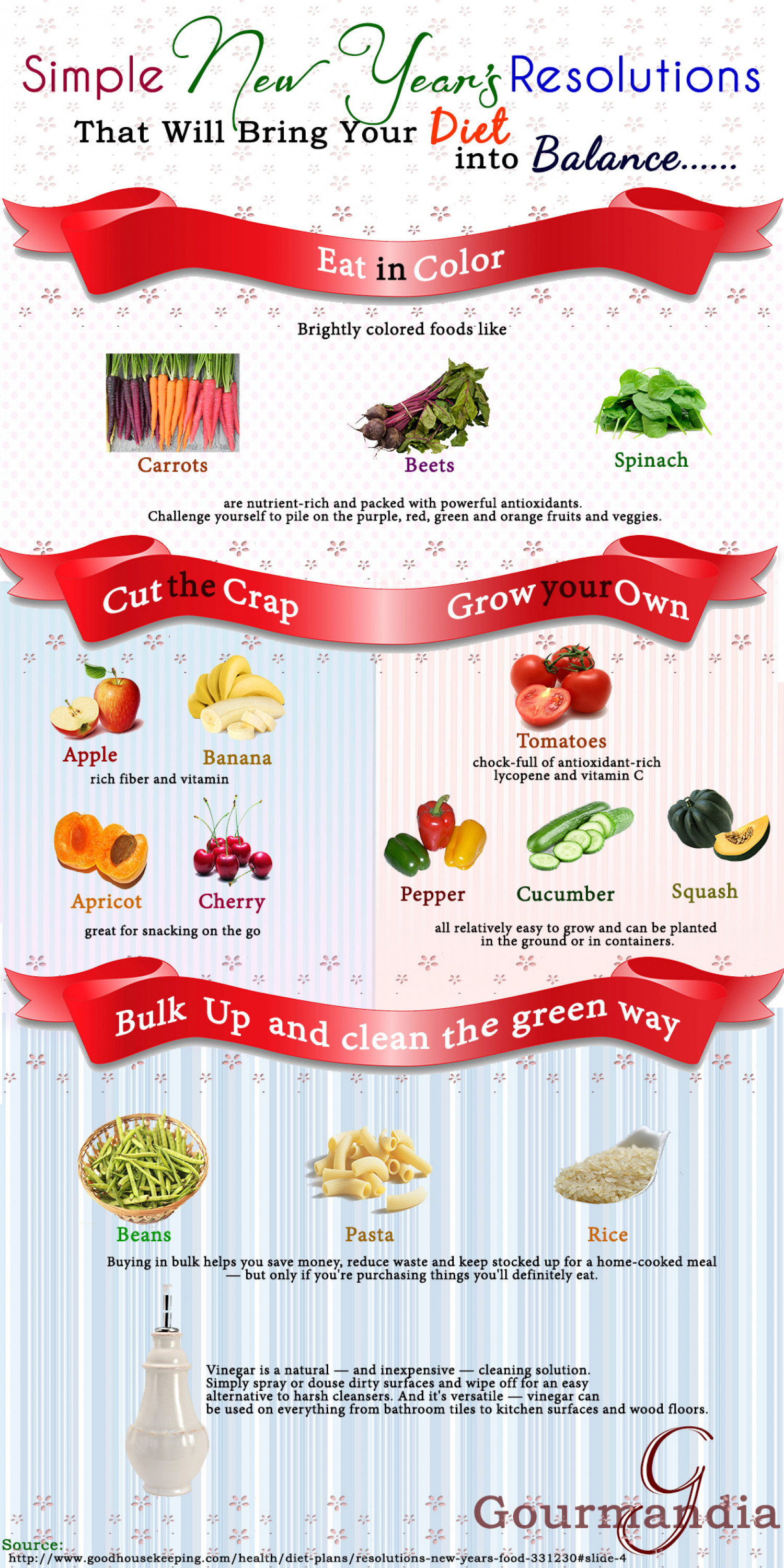 Simple New Year's Resolutions That Will Bring Your Diet into Balance Infographic