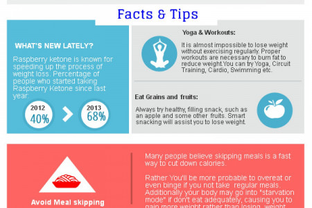 Simple tips to lose belly fat quickly Infographic