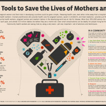 Simple Tools to Save the Lives of Mothers and Kids  Infographic