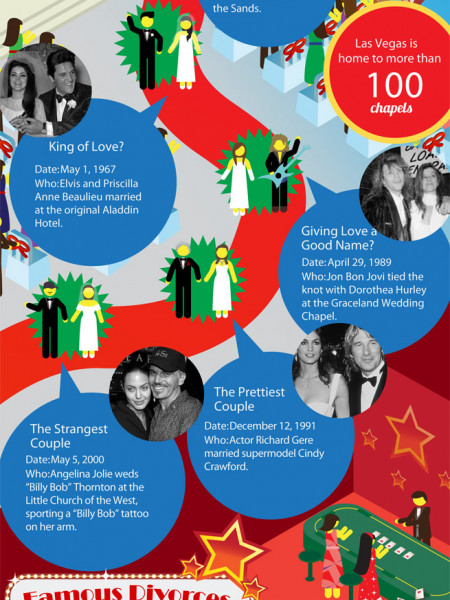 Sin City Playground and Wedding Capital of the World Infographic