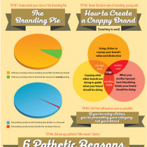 Sink or Swim: How to Brand Without Getting Eaten Alive Infographic