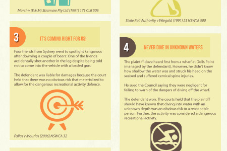 SIX INTERESTING CLAIMS FROM AUSTRALIA Infographic