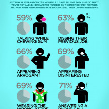 Six Most Common Interview Blunders Infographic