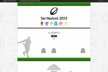 Six Nations 2013 Infographic
