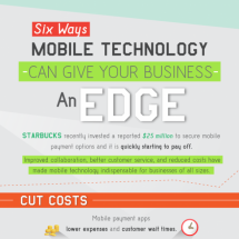 Six Ways Mobile Technology Can Give Your Business An Edge Infographic