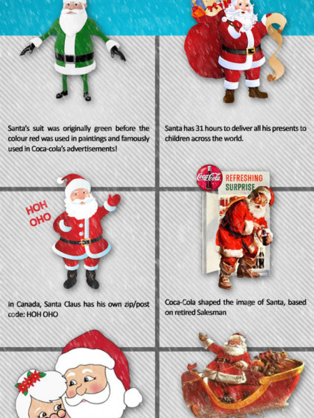 Six weird facts about Santa Claus  Infographic