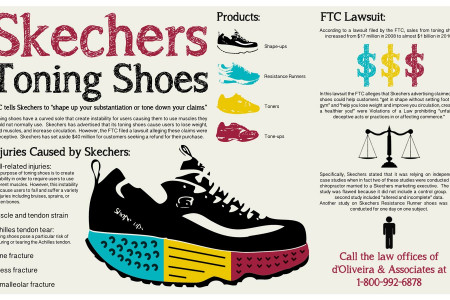 Skechers Toning Shoes Infographic
