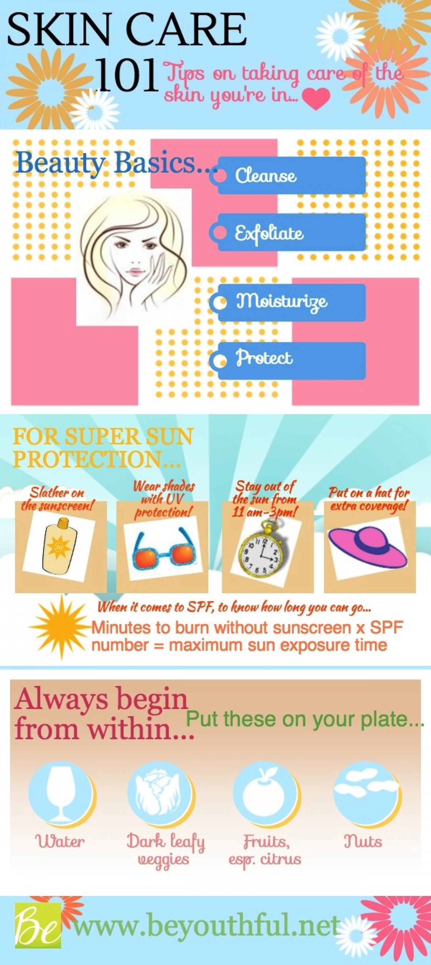 Skin Care 101: Tips On Taking Care Of The Skin You're In Infographic