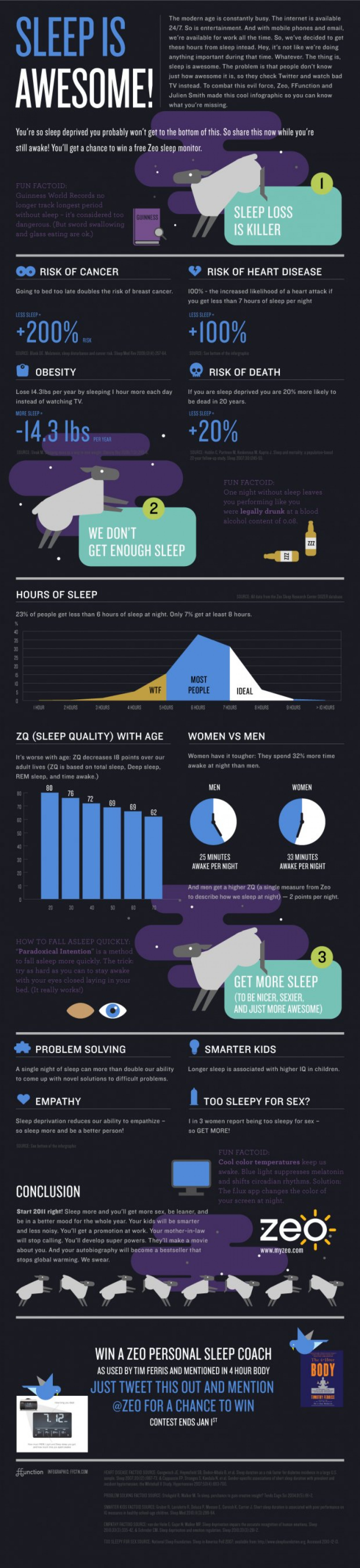 Sleep is Awesome! Infographic