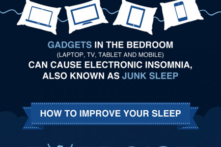 Sleep is Good Infographic