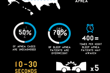 Sleeping Danger: Is Apnea Putting Your Health At Risk? Infographic