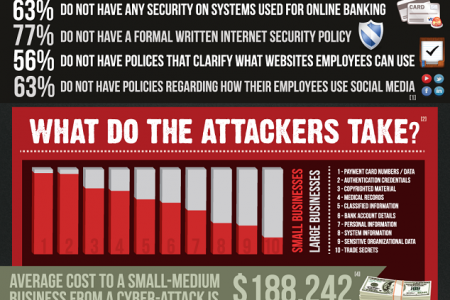 Small Business Cyber Security Infographic