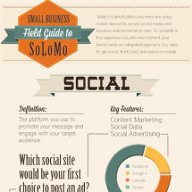 Small Business Field Guide to SoLoMo Infographic