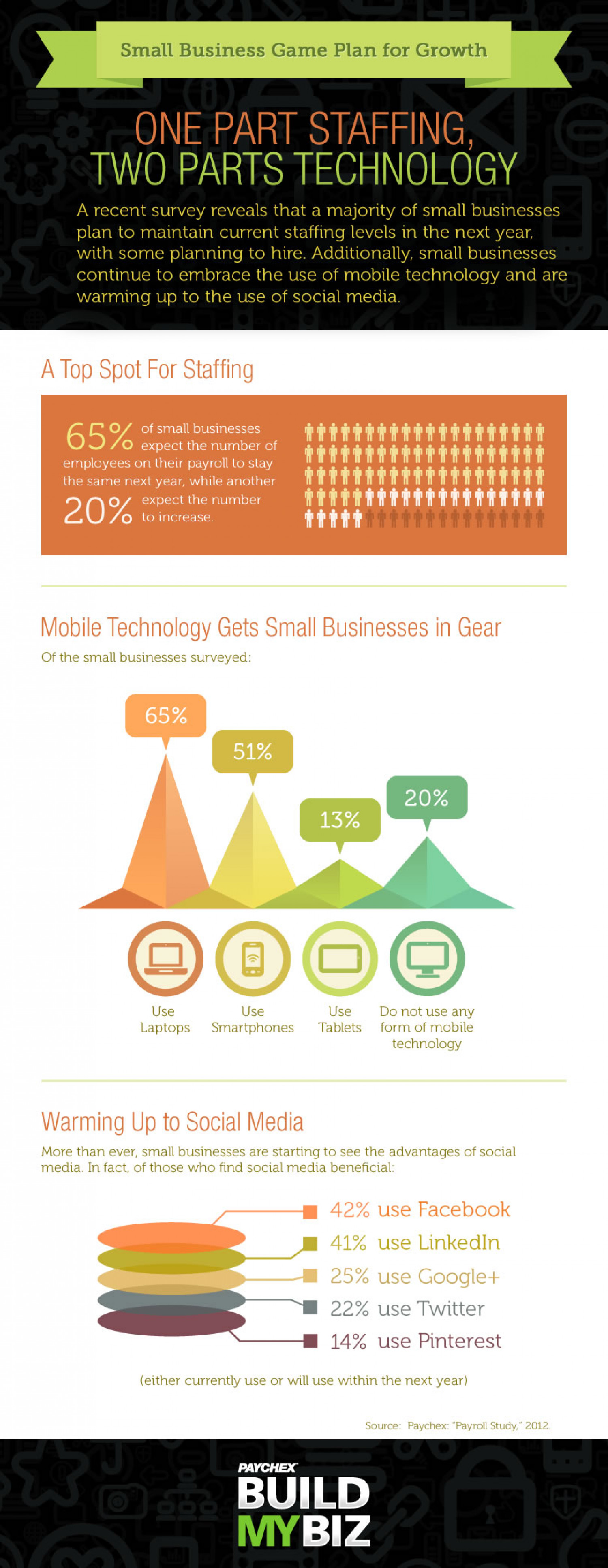Small Business Game Plan for Growth Infographic