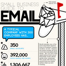 Small Business Guide to Email Infographic