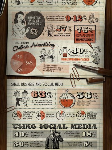 Small Business & Marketing Infographic
