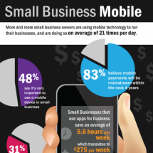 Small Business Mobile Usage Infographic