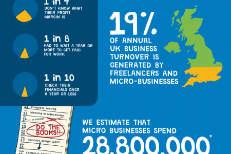 Small Businesses are HUGE Infographic